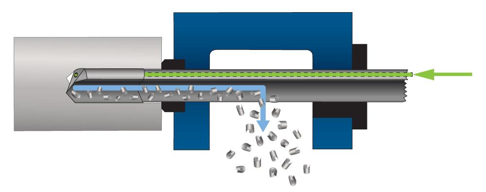 derin-delik-gun-drill-mekanizması